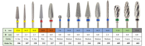 Tungsten Carbide Dental Burs