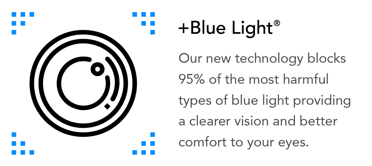Kooper +Blue Light® Technology