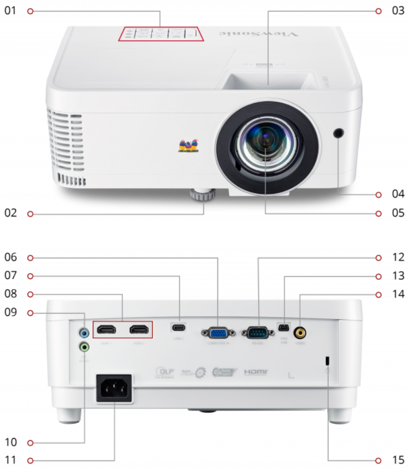 viewsonic gaming projector