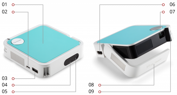 viewsonic smart projector call out