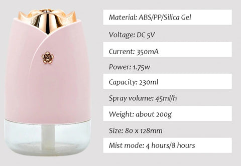 Portable Mini Humidifier ROSE - Product Description - Air Humidifiers