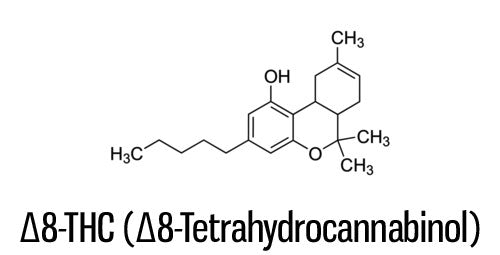 Delta-8-THC: What you Need to Know