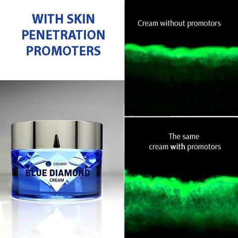 Blue Diamond Cream | Complete Skin Renewal | Skin Penetration Promoters