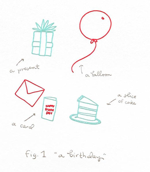 "Fig. 1 ""A Birthday"" Card"