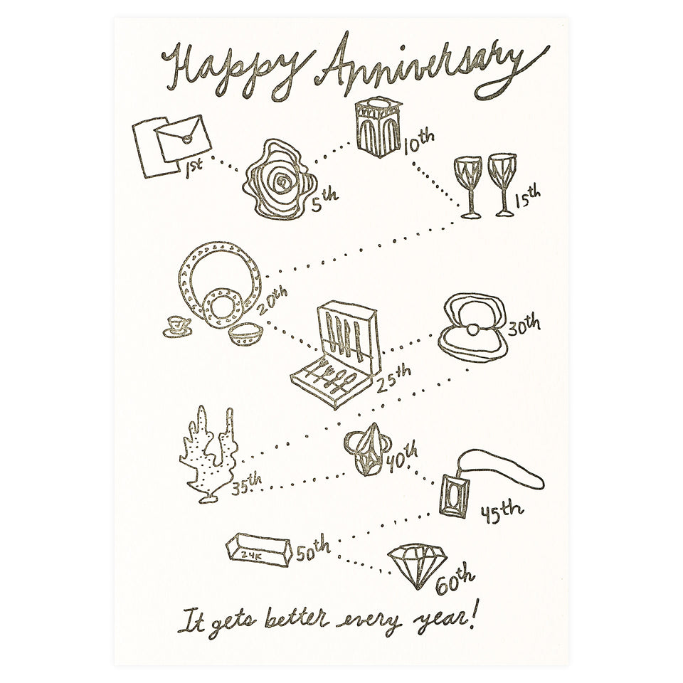 Wolf & Wren Press Anniversary Years Greeting Card