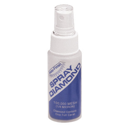 GRS® Diamond Spray