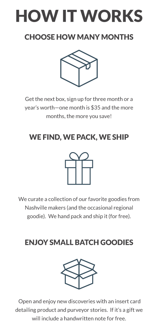 How it works - Get the next box, sign up for three month or a year's worth—one month is $35 and the more months, the more you save! We curate a collection of our favorite goodies from Nashville makers (and the occasional regional goodie). We hand pack and ship it (for free). Open and enjoy new discoveries with an insert card detailing product and purveyor stories. If it's a gift we will include a handwritten note for free.