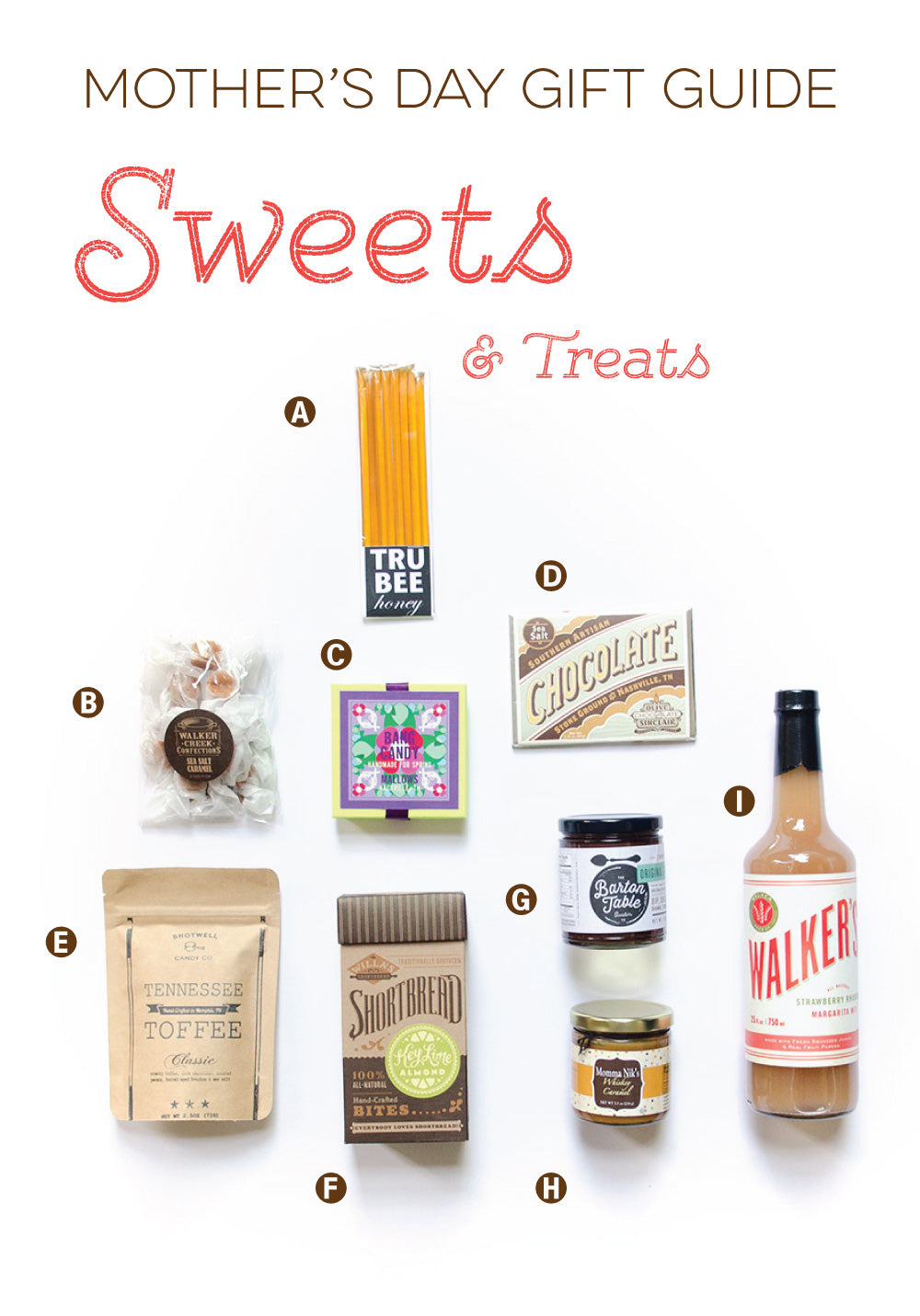 Mother's Day Gift Guide - Sweets and Treats