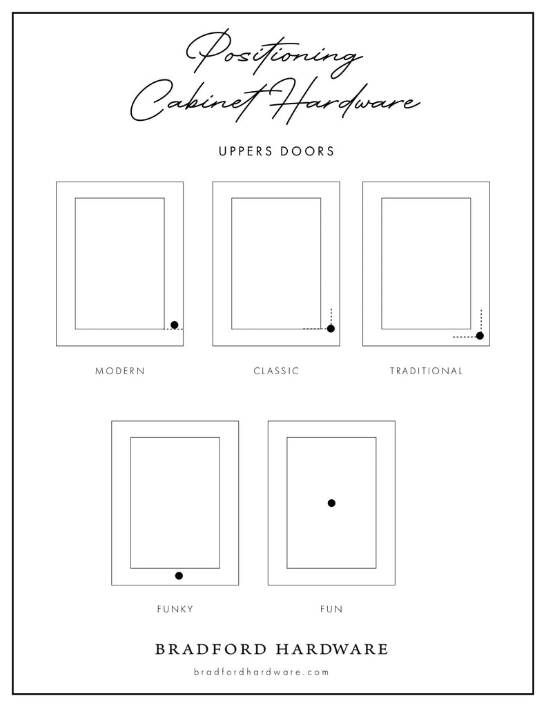 Cabinet knobs positioning