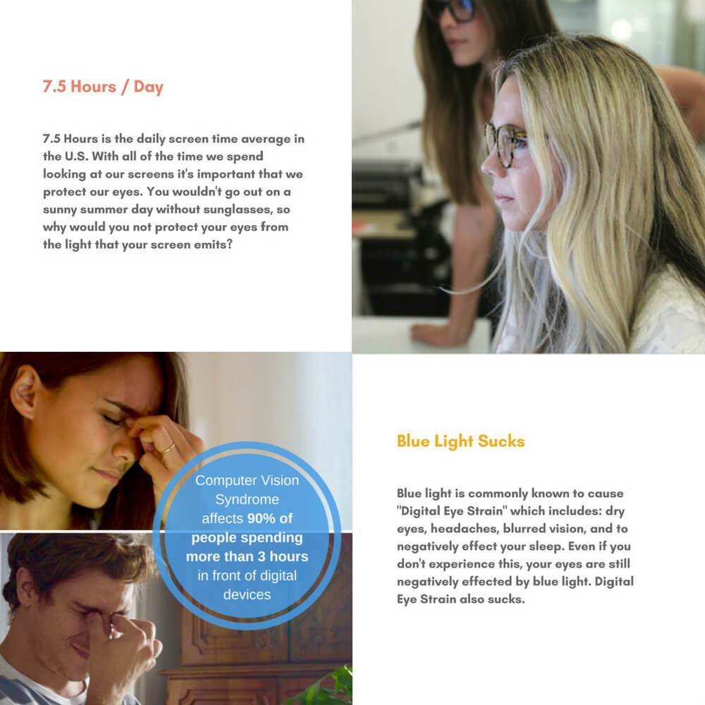 Blue Light Glasses for Computer Reading Gaming - Sam - Blue Light Blocking Glasses Computer Gaming Reading Anti Glare Reduce Eye Strain Screen Glasses by Teddith