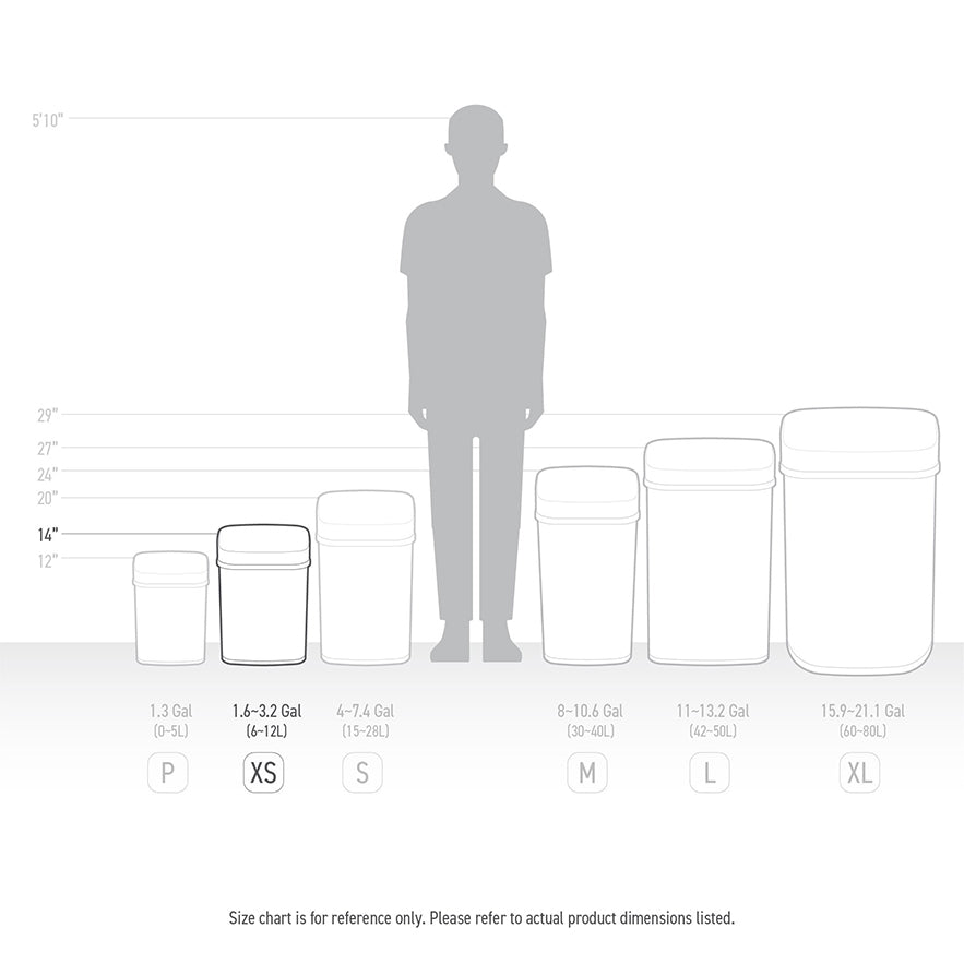 Trashcan Size Guide