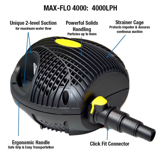 Laguna Max-Flo 2900 Waterfall & Filter Pump - For ponds up to 5800 U.S. gal (22000 L) - Exotic Wings and Pet Things