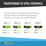 Vital Essentials Chicken Breast Freeze-Dried Dog Treat 2.1oz