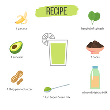 Load image into Gallery viewer, Lean Green Smoothie Recipe - Jadon Group UK