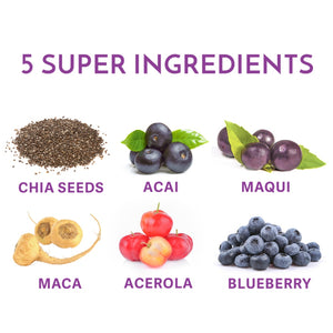 Your Superfoods forever beautiful ingredients including chia seeds, acai, maqui, maca, acerola and blueberry