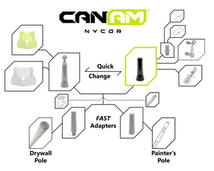 Can-Am NyCor Handle 4.5in Roller