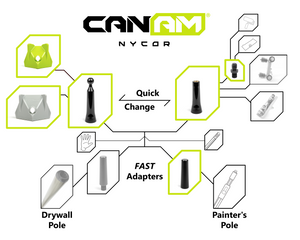 Can-Am NyCor Painter's Kit