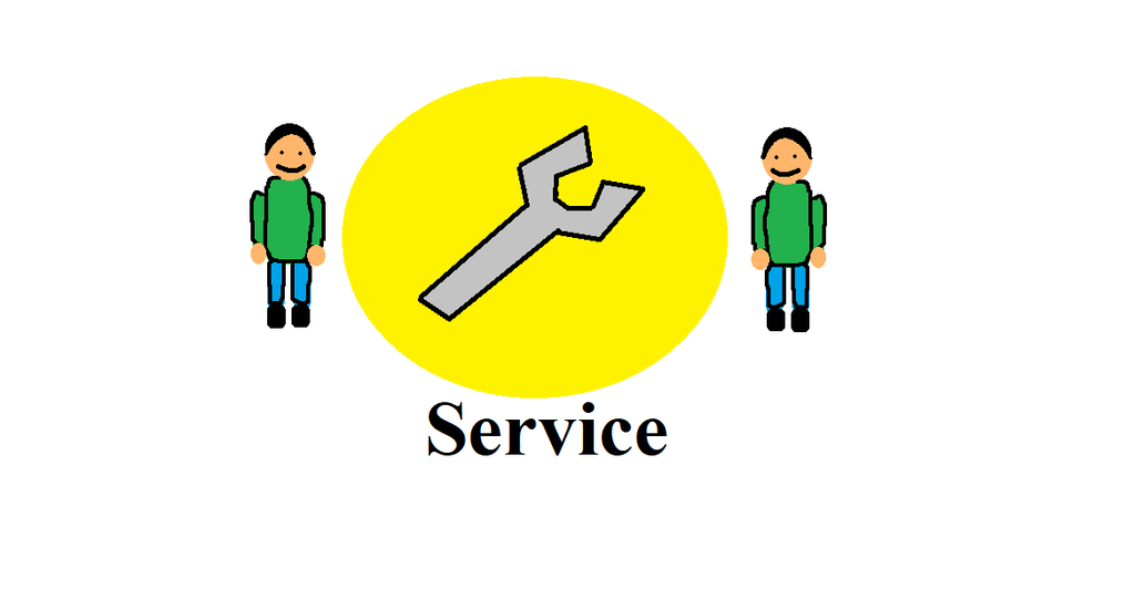 Service, Fixing any SW issue