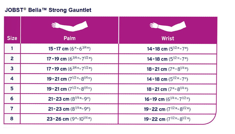 JOBST® Bella™ Strong Gauntlet