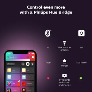 Philips Hue B22 Colour/White Ambiance Bulb