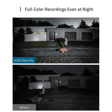 Load image into Gallery viewer, Eufy Smart Floodlight With Camera 1080P - White