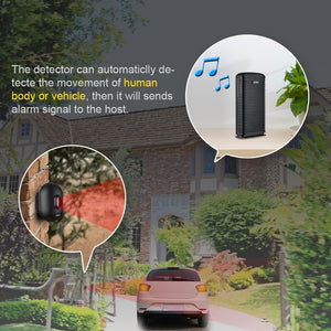 KERUI Wireless Home Alarm Out Side Display Setup