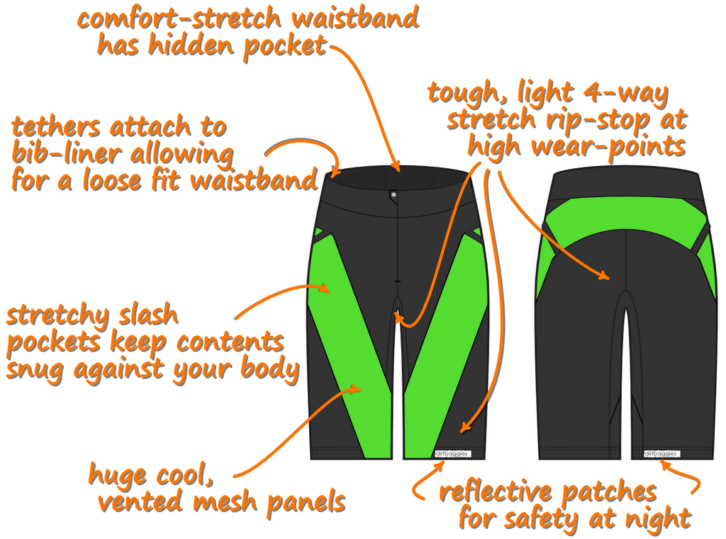 VENT | Baggy Mountain Bike Shell Short