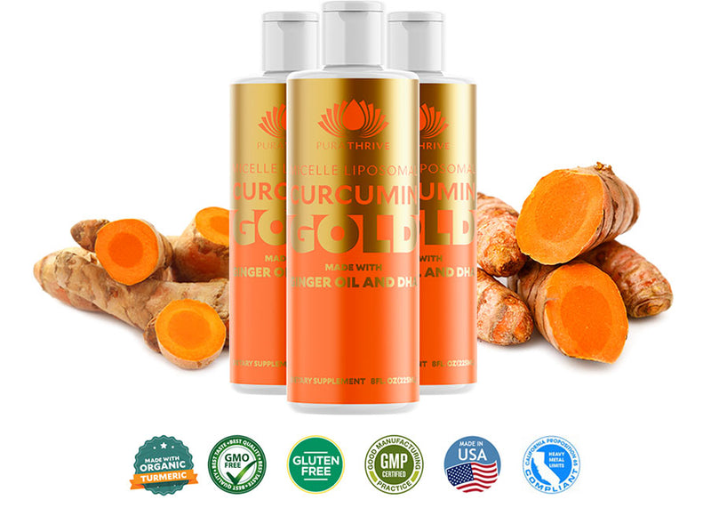 Liposomal Curcumin – Pain No More (8oz)