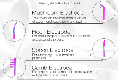 venus-glam-high-frequency-skin-treatment-offer