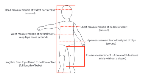 Graphic describing size chart references