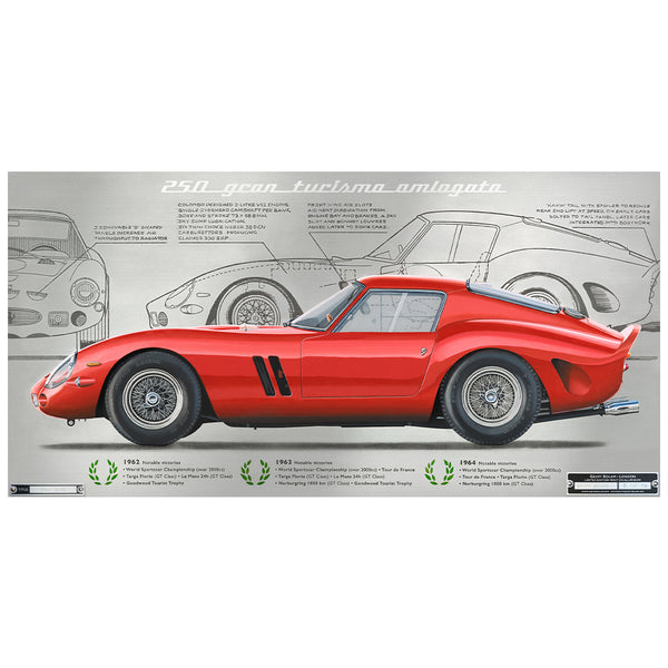 Ferrari 250 GTO Limited Edition Print
