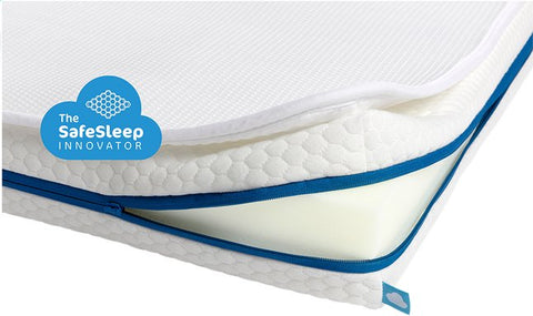 Aerosleep Safe Pack Evolution Matras + Matrasbeschermer 60x120cm