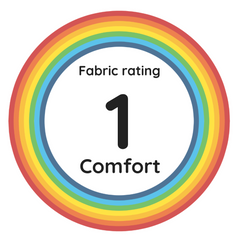 "Rainbow circle with the text ""Fabric rating 1, Comfort"" in the centre"