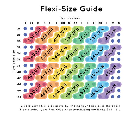 Flexi-Size Guide - please contact us at pixie@molke.co.uk for help on sizing.