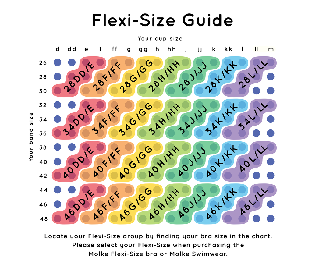 Flexi-Size Guide - if you have any questions on sizing, please get in touch at pixie@molke.co.uk