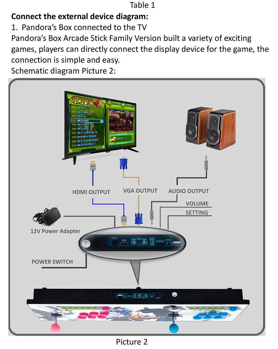 Colorful Cable Tv Diagram Image - Everything You Need to Know About ...