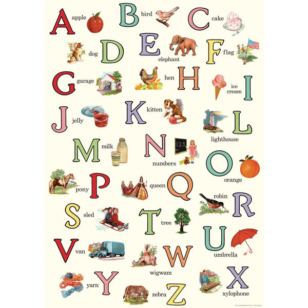 Block English ABCs Poster -