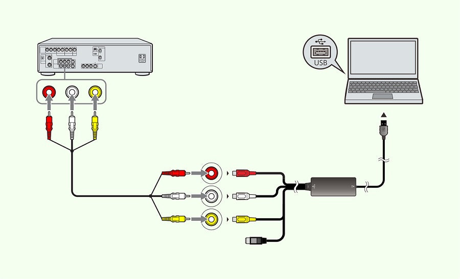 Standard RCA connections