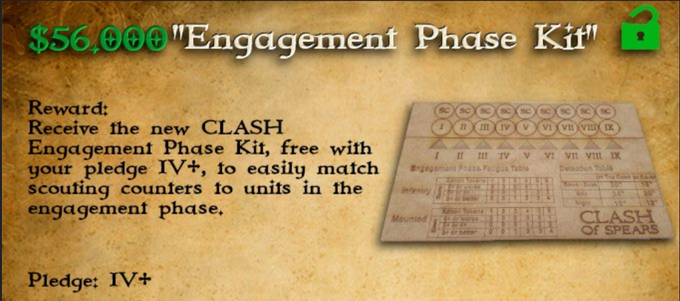 Engagement Phase Kit
