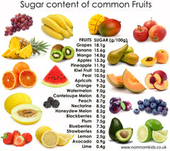 sugar content table
