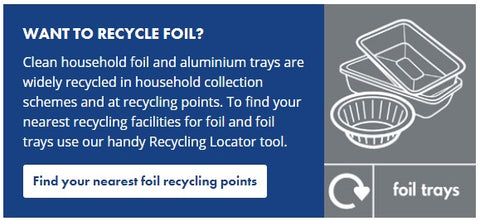 where-to-recycle-foil