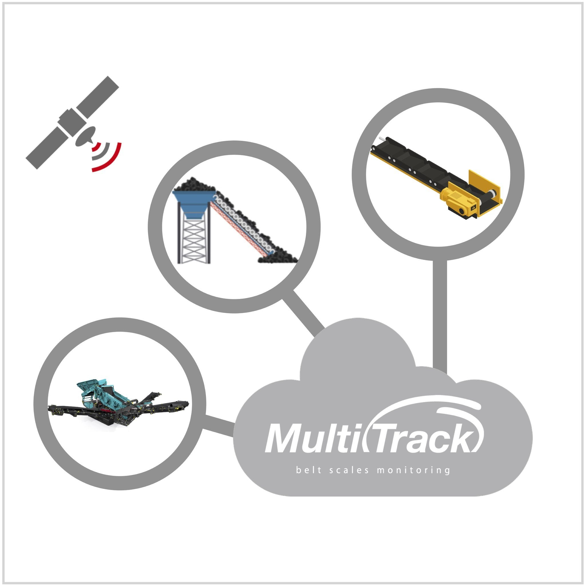MULTITRACK DEPLOYS ITS LATEST SOFTWARE INCLUDING A STOPPAGES LOG