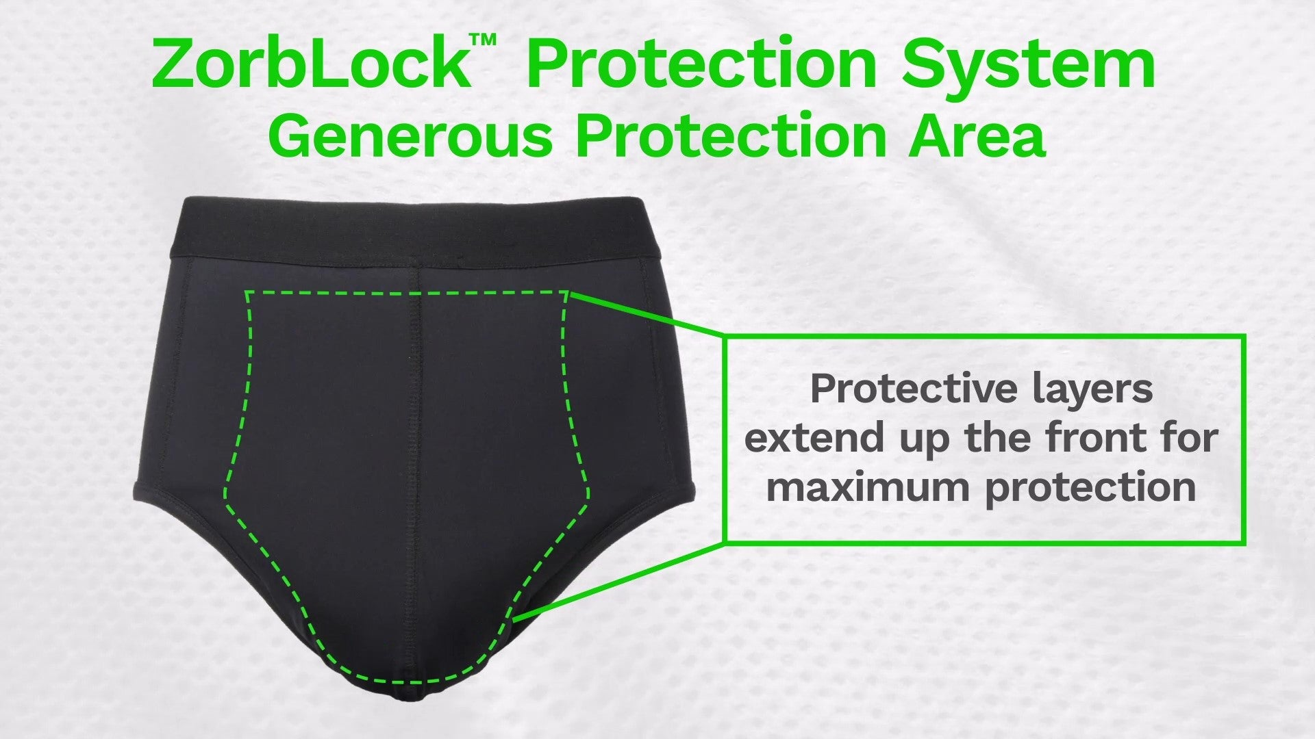 ZorbLock Incontinence Protection System Diagram - extensive inner front panel for maximum protection