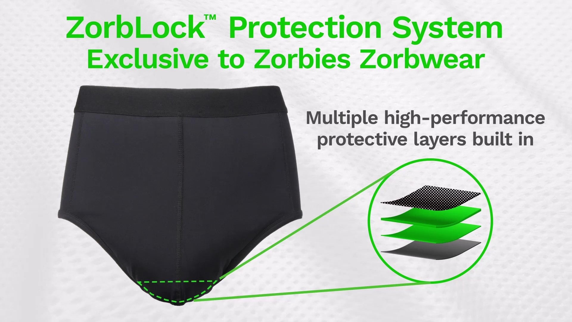 ZorbLock Incontinence Protection System Diagram - multiple layers of leak protection built in