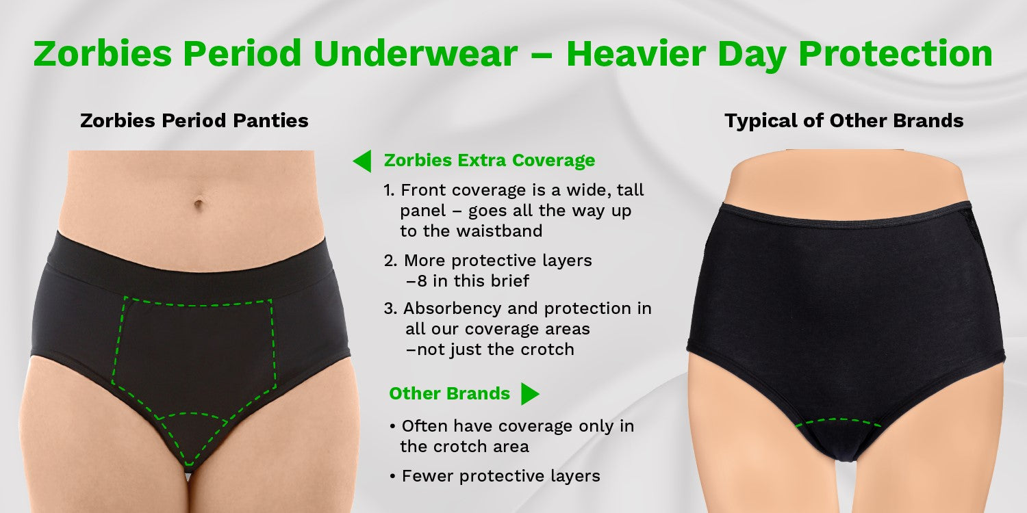 zorbies menstrual underwear - key product features of zorbies compared to other products in the category