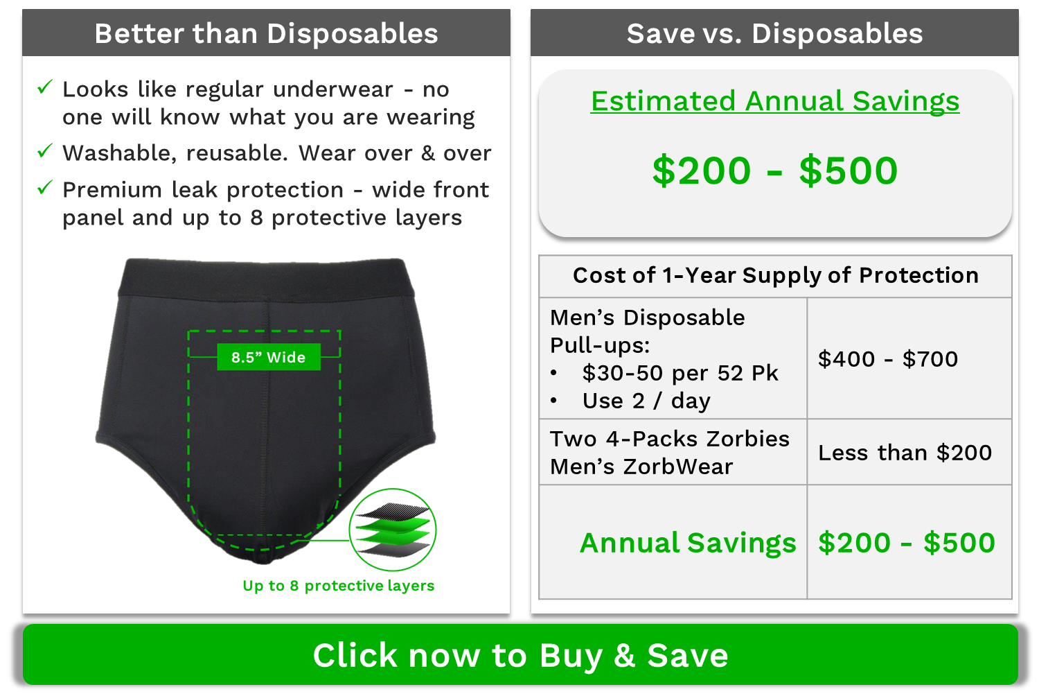 Zorbies Men's Washable, Reusable Incontinence Briefs vs. Disposables - look like regular briefs and save you money