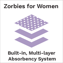 Load image into Gallery viewer, zorbies womens washable incontinence underwear product line icon