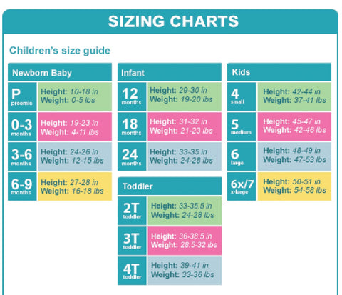 Baby and Toddler Size Chart
