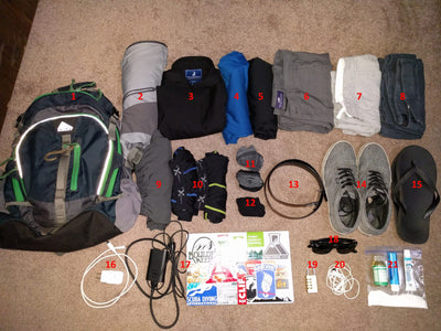 minimalist-travel-packing