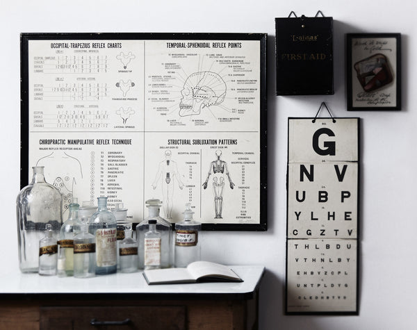 VINTAGE MEDICAL CHART FRAMED